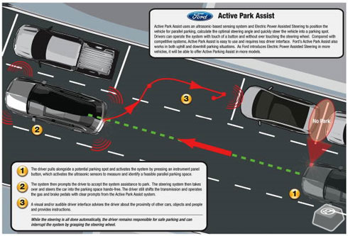 Ford Park Assist