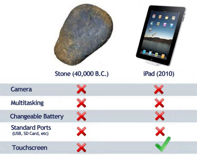 iPad vs pedra